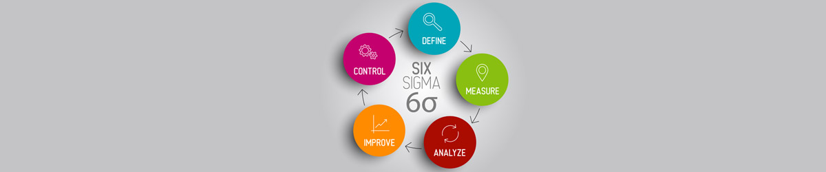 Lean Six Sigma Certification in India | Lean Six Sigma Certification