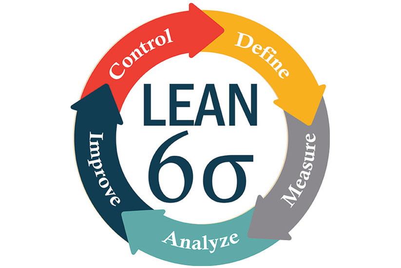 How-Can-Lean-Six-Sigma-Help-You-To-Accomplish-Goals