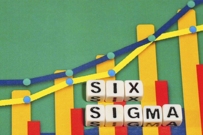 How-To-Manage-Six-Sigma-Effectively