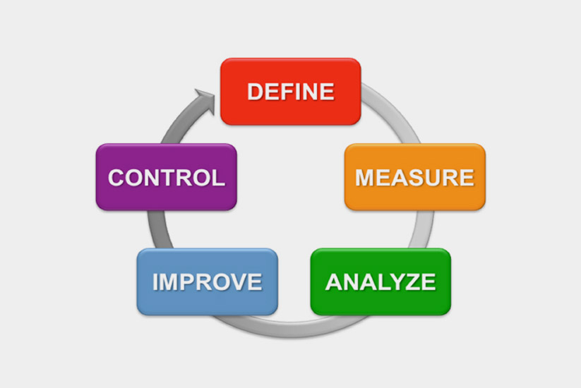 How To Achieve Success In DMAIC Projects