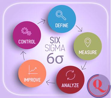 six sigma knowledge center