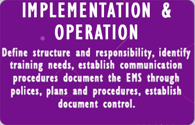 IMPLEMENTATION _ OPERATION