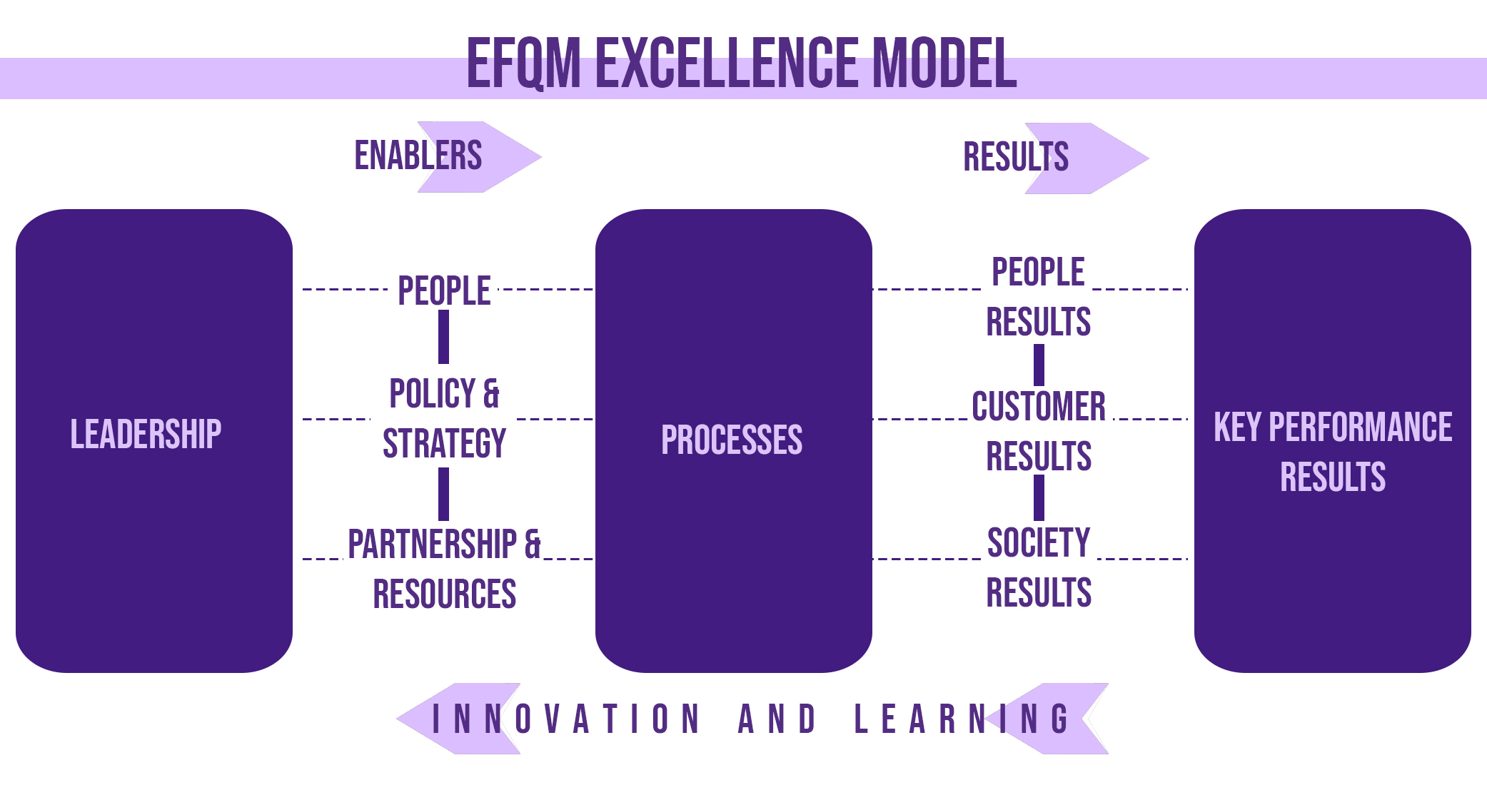 _business-excellence_european-model-for-quality-management_aa
