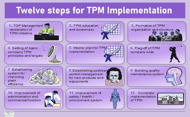 _tpm-training-india_tqmi-competence_twel